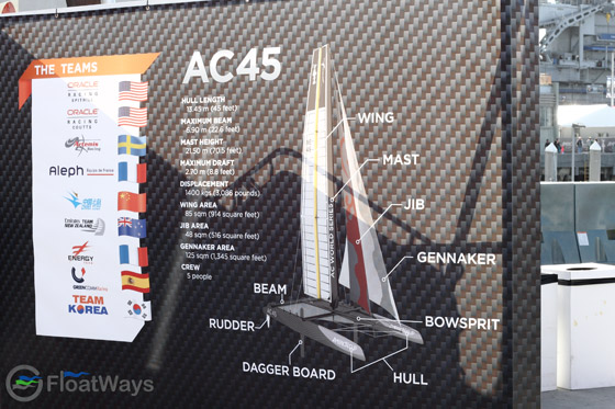 AC45 Spec