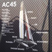 AC45 Thumbnail